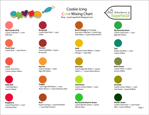 icing color chart
