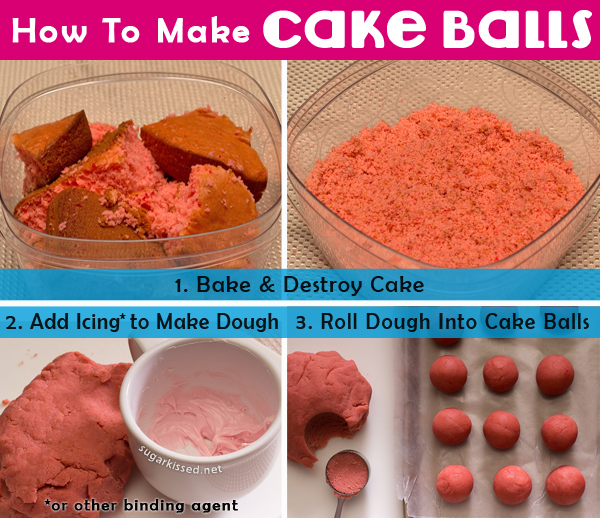 process essay on how to make a cake